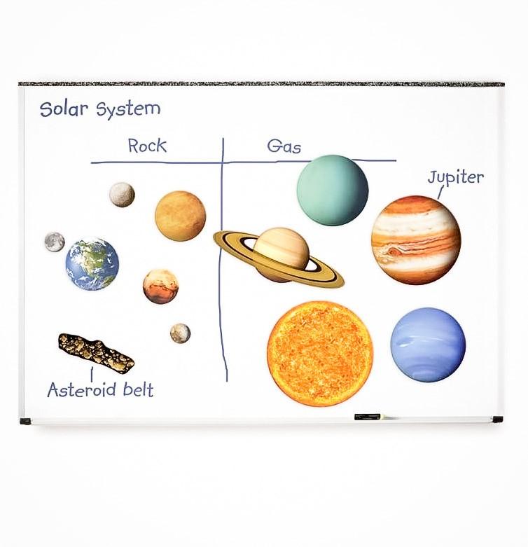 Actividades y Material Montessori: Sistema Sola